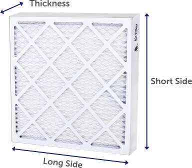 How Filter King Can Help You with Your Furnace & Other Filters